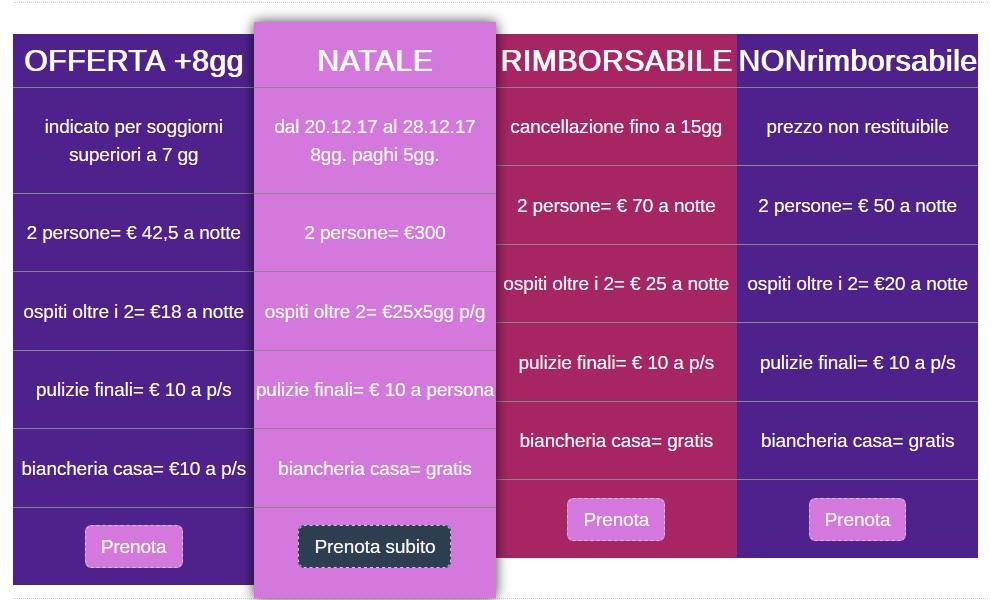 prezzi eccezionali per un meraviglioso soggiorno a Roma